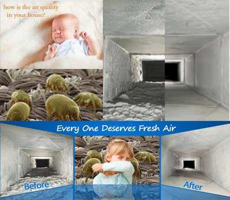 Duct Cleaning Grenville